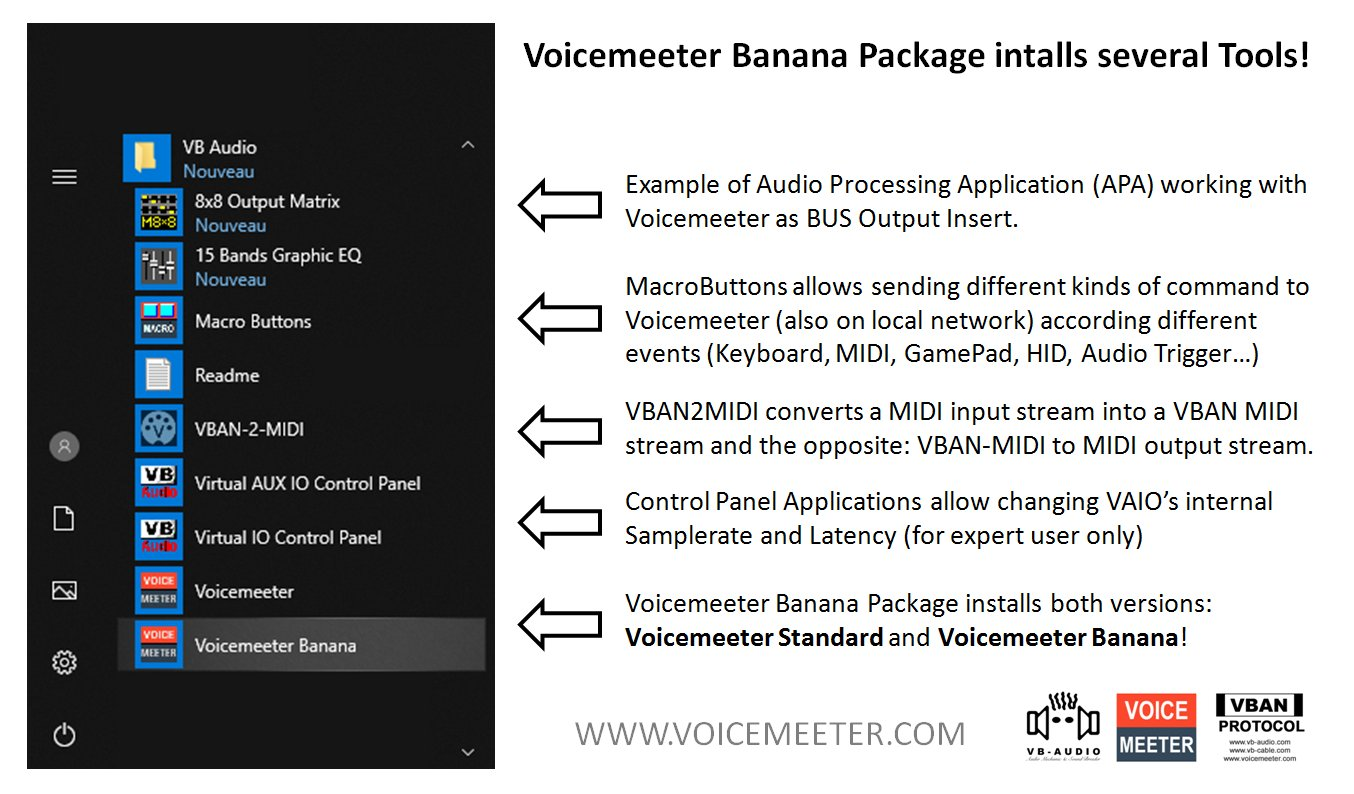 Voicemeeter Banana Package